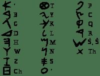 200px-Phoenician_alphabet.svg