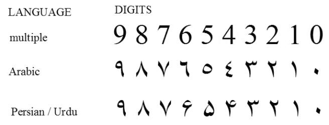 Logographs and Phonographs – Visualisation of Language | Notes on ...