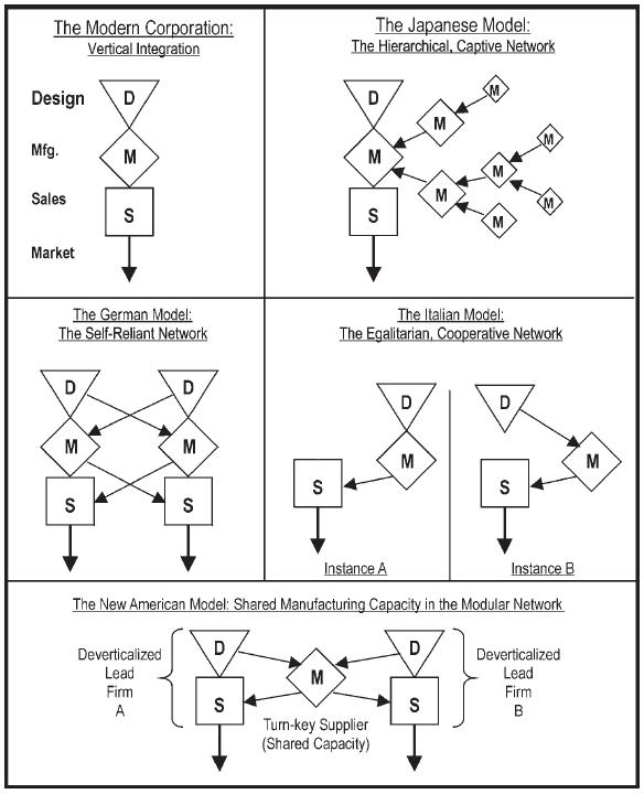 organizational behavior in garment industry essay Organizational behavior operations management aravind 9901366442 ppm organizational behavior operations management departments of a garment industry.