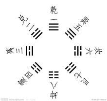 eight trigrams represent eight basic forms