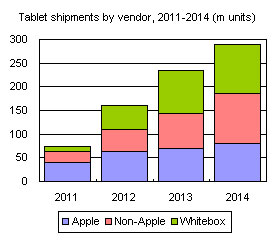 2014_tablet_market